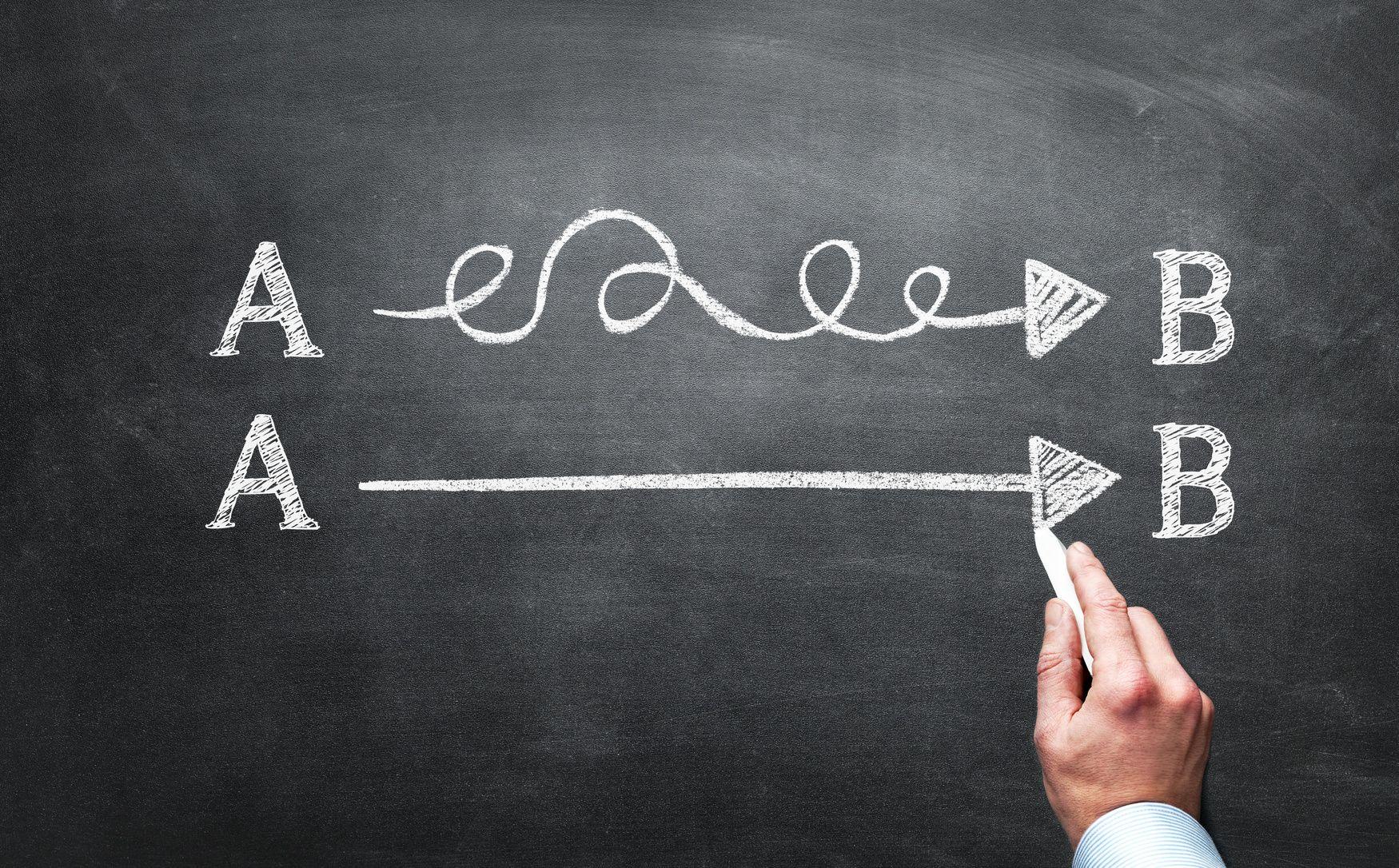Roter Faden in Bachelorarbeit und Masterarbeit - Fragen & Antworten